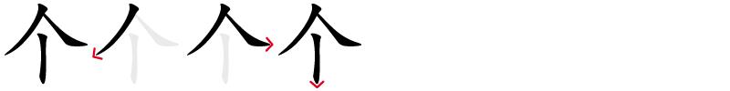 Image de décomposition du caractère 个