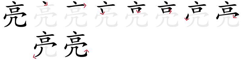 Image de décomposition du caractère 亮