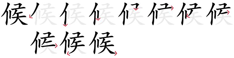 Image de décomposition du caractère 候