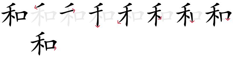Image de décomposition du caractère 和