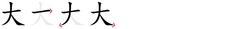 Image de décomposition du caractère 大