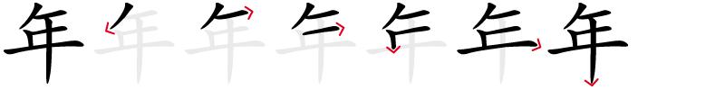Image de décomposition du caractère 年