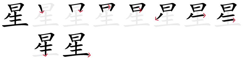 Image de décomposition du caractère 星