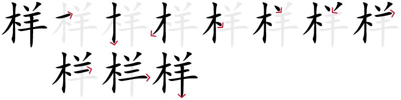 Image de décomposition du caractère 样