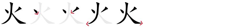 Image de décomposition du caractère 火