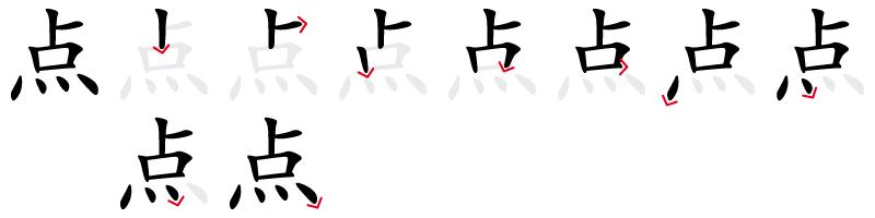 Image de décomposition du caractère 点