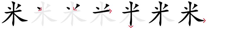 Image de décomposition du caractère 米