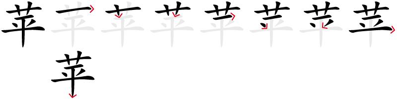 Image de décomposition du caractère 苹