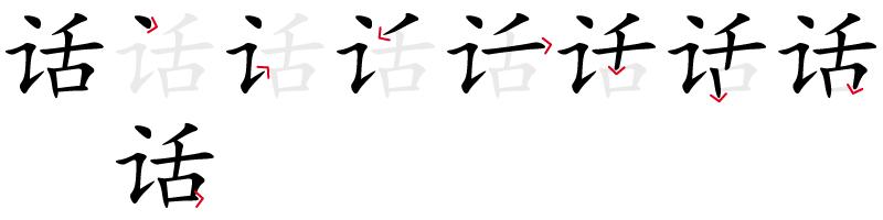 Image de décomposition du caractère 话