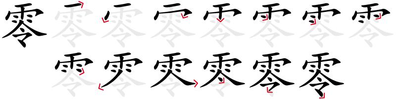 Image de décomposition du caractère 零